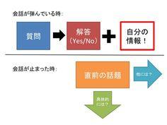 f:id:ysasaki6023:20140124130152j:plain