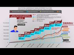 Executive Best Retirement Plane By Swaraj Retirement Solutions