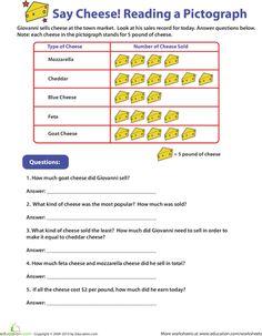 Third Grade Math Worksheets & Math Printables (Page Picture Graph Worksheets, Math Addition Worksheets, Graphing Worksheets, 3rd Grade Math Worksheets, Number Worksheets, Free Worksheets, Graphing First Grade, Second Grade Math, Bar Graphs