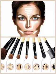 Como preparar el maquillaje. Tips para maquillarte Brochas maquillaje