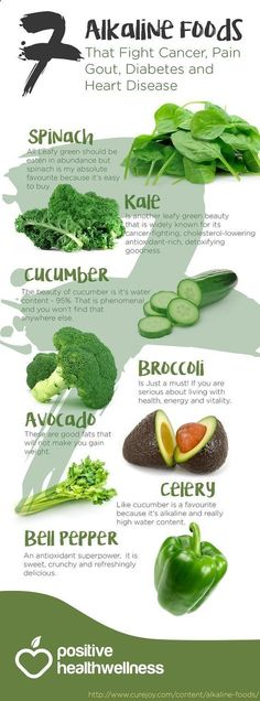 Food Fat Burning - 7 Alkaline Foods that Fight Cancer, Pain, Gout, Diabetes and Heart Disease – Positive Health Wellness Infographic We Have Developed The Simplest And Fastest Way To Preparing And Eating Delicious Fat Burning Meals Every Day For The Rest Of Your Life