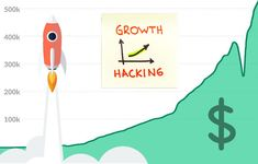 Growth hacking is a process of rapid experimentation across marketing funnel, product development, sales segments, and other areas of the business to identify the most efficient ways to grow a business Making Money On Youtube, Youtube Money, Business Marketing, Online Business, Landing Page Builder, Dr Ben, Marketing Approach, Growth Hacking, Online Entrepreneur