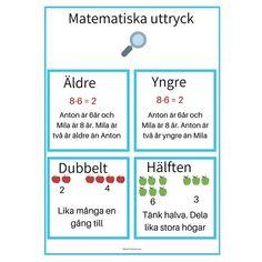 No photo description available. Swedish Language, Alphabet, Teaching, Education, Math, Bullet Journal, School, Experiment, Tips