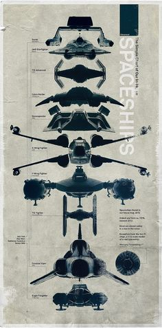 star-wars-space-ships  Comparativa de las naves de Star Wars, Star Trek, BSG y Space 1999