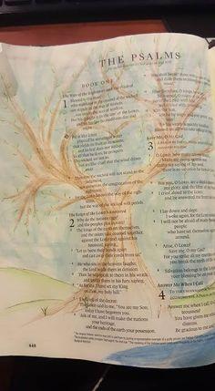 Psalms 1 Tree Bible Journaling