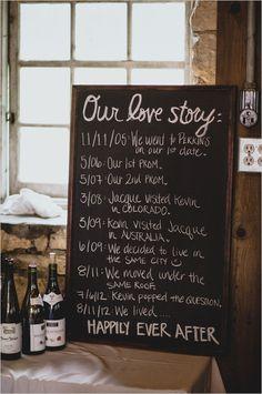 Our love story wedding sign. #weddingsign #diychalkboard #weddingchicks Captured By: Ray + Kelly Photography ---> http://www.weddingchicks.com/2014/05/02/3-reasons-why-wedding-buffets-rock/