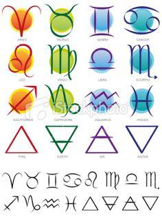 zodiac elements symbols - Google Search