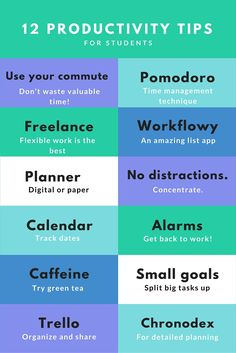 Top  Iphone Apps For Time Management  Time Management