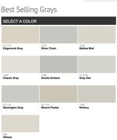 kitchen cabinet colors | grey, le'veon bell and cabinets