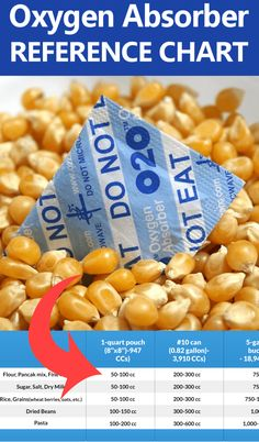 What Size Oxygen Absorber Do I Need?