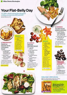 Recipes for a Flat Belly