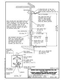 30e0d33a04c79d6cb175aa8e62319905 wall mount home design Рис 1 Экспликации полов archi drawing details pinterest meter loop diagram at suagrazia.org