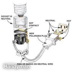 light and outlet 2 way switch wiring diagram henry43 pinterest rh pinterest com light outlet wiring diagram light and outlet wiring diagrams