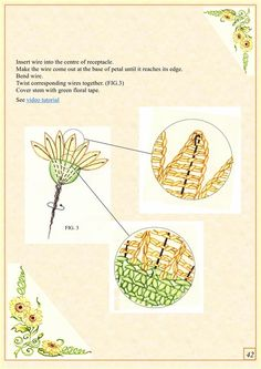 Мобильный LiveInternet Альбом «The Book of Crochet Flowers Crochet Cactus, Crochet Leaves, Wire Crochet, Knitted Flowers, Crochet Books, Knit Crochet, Fabric Flowers, Irish Crochet Patterns, Crochet Diagram