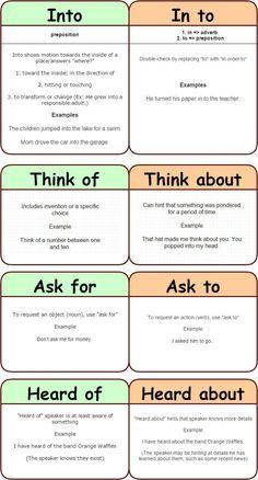 Confusing Words In English Teaching English Grammar, English Writing Skills, English Vocabulary Words, Learn English Words, English Language Learning, Grammar Lessons, Grammar Rules, German Language, Japanese Language