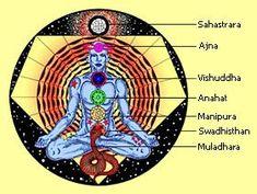 Sun Gods Zodiac Biblical Allegory Meditation Emerald Tablets: The Emerald tablets of Thoth Alchemy Part 2 Emerald Tablets Of Thoth, Jesus Quotes, Alchemy, Zodiac, Meditation, Spirituality, Science, Sea, Landscape