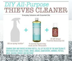 I use this recipe in a 16oz glass spray bottle and cut the recipe in half - using 10 drops of Thieves. Excellent use in the kitchen for use on granite countertops and stainless steel!