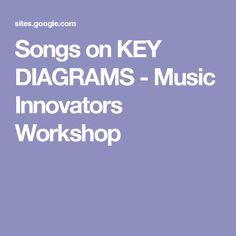 Songs on KEY DIAGRAMS - Music Innovators Workshop