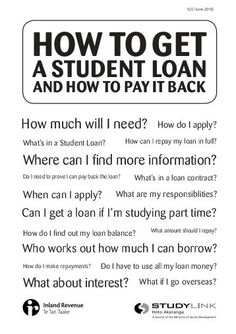 Find out more about the student loan via the Studylink website