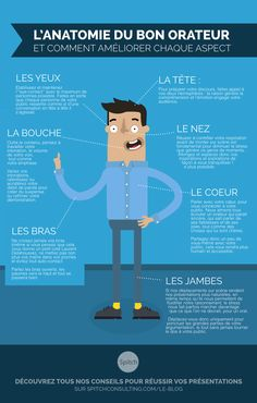 L'anatomie du bon orateur infographie   #BLOG #INFOGRAPHIE #STORYTELLING #POWERPOINT #ENTREPRENEUR #PITCH #SLIDES #STARTUP #INFOGRAPHIC #PRESENTATIONS #GraphicDesign #Inspiration Professional Development, Personal Development, Best Speakers, Entrepreneur Inspiration, Digital Marketing Strategy, Public Speaking, Positive Attitude, Personal Branding, Lean Six Sigma