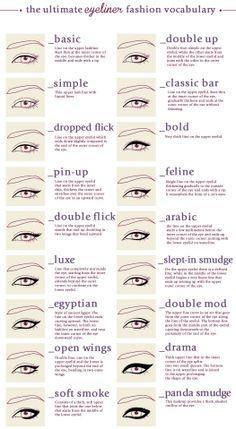 My visual fashion dictionary