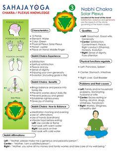 Sahaja Yoga Meditation, Meditation Art, Chakra Meditation, Kundalini Yoga, Chakra Healing, Human Design System, Shri Mataji, Chakra System, Solar Plexus Chakra