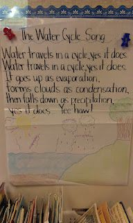 *Mrs. Bainbridge's Class*: Water Travels in a Cycle, Yes it Does!