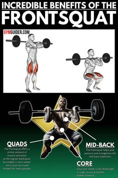 The back squat is the classic lower-body lift. It packs muscle on your glutes, quads and hamstrings, as well as recruiting your abs and lower back which must work hard to stabilise your torso as you. Gym Training, Weight Training, Fun Workouts, Glute Workouts, Leg Exercises, Workout Routines, Quads And Hamstrings, Glutes, Weight Lifting Program