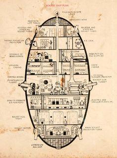 Buck Rogers rocket plan