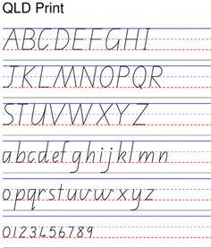 printable victorian modern cursive handwriting templates teaching children cursive. Black Bedroom Furniture Sets. Home Design Ideas