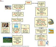 I Romani Sc. Ancient Rome, Ancient History, Teaching History, Primary School, Problem Solving, Education, Emoticon, Montessori, Tutorials