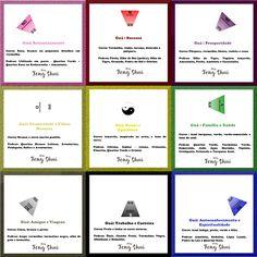 Quadrado Mágico e o Ba-guá no Feng Shui : Cores e Pedras