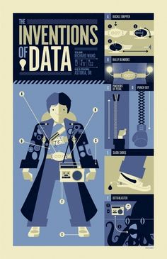 """""""The Goonies"""" - """"Inventions of Data"""" graphic poster"""