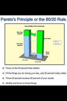 Pareto's Principle (also known as the 80–20 rule)