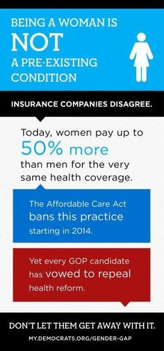 Women need Obamacare.- my c-section caused denial of coverage for pre-existing condition. :(
