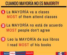 """""""Cuando MAYORÍA no es MAJORITY"""""""