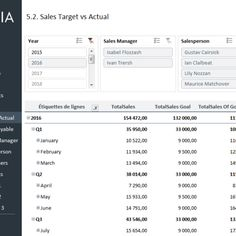 Sales KPI and Commission Tracker Template | Pinterest | Template ...