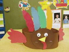 Thanksgiving Turkey Art Activities and Crafts |