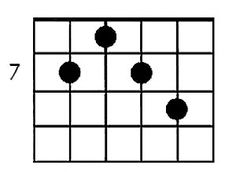 "The ""Hendrix chord"" here, as heard in ""Purple Haze"") in tablature form with the low E string at far left and high E string at far right. Chord is centered on the seventh fret, as indicated. Guitar Chords And Lyrics, Guitar Chords Beginner, Acoustic Bass Guitar, Jazz Guitar, Guitar For Beginners, Music Guitar, Playing Guitar, Guitar Chord Progressions, Guitar Chord Chart"