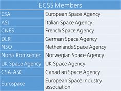Project Management Crumbs: European Cooperation for Space Standardization (ECSS)