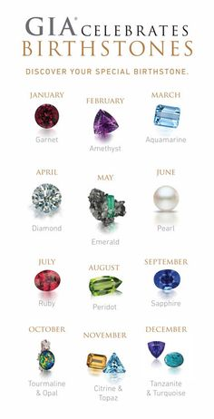The Beauty of Birthstones Connects Us All #GIABirthstones (01/07/13) not really gemology, :)
