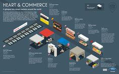 A Glimpse into Street Market Around the World #infographic #Business #Marketing #Ecommerce