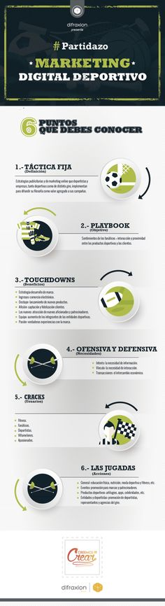 Marketing Digital Deportivo #infografia #infographic #marketing