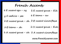 you can use websites like this to help you write french accents on the computer or smart phone.
