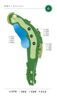 Shamrock Heights Golf & Supper Club, Course guide yardage book created by http://benchcraftcompany.com/products/course-guides/