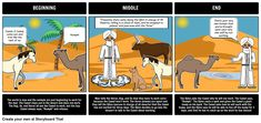 How the Camel Got His Hump - In this activity, students decide on what they think the important parts in the text are, and categorize them into the beginning, middle, and end of the story.