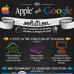 How Apple and Google Are Disrupting Education and Changing the World
