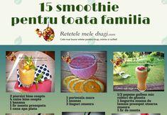 San Pellegrino, Beverages, Drinks, Soda, Canning, Blog, Mai, Banana, Health