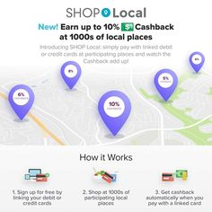 SHOP Local is Amazing!  Get cash back and building your own annuity by shopping and eating at local businesses!  Go to http://www.allinmycart.com/shoplocal to register.