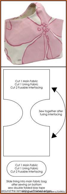 Textil Cottage: Kistáska szabásminta